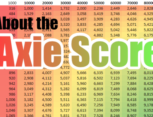 About the Axie Score